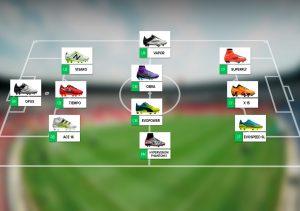 کفش فوتبال بر اساس پوزیشن بازیکن